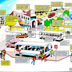 Panneaux sur pvc : ou papier : Règles de sécurité en car et divers rôles de la collectivité organisatrice